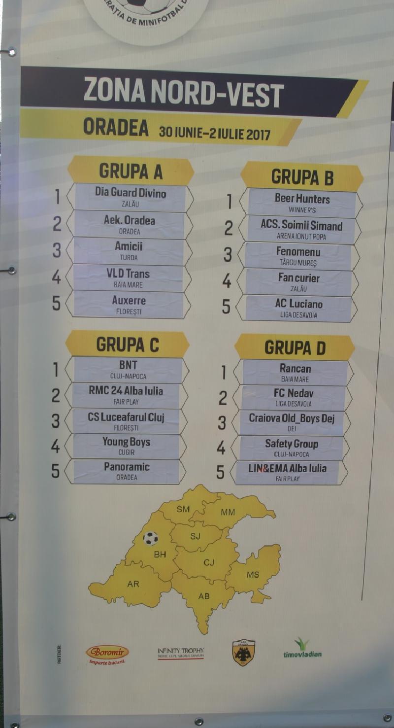 Sistem de organizare și desfășurare, Campionatul Regional Nord-Vest, Oradea