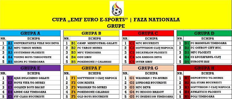 Turneul național, e-Sports EURO 2020, la start!