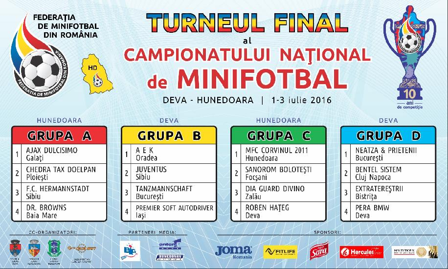 Grupele Turneului Final al Campionatului National