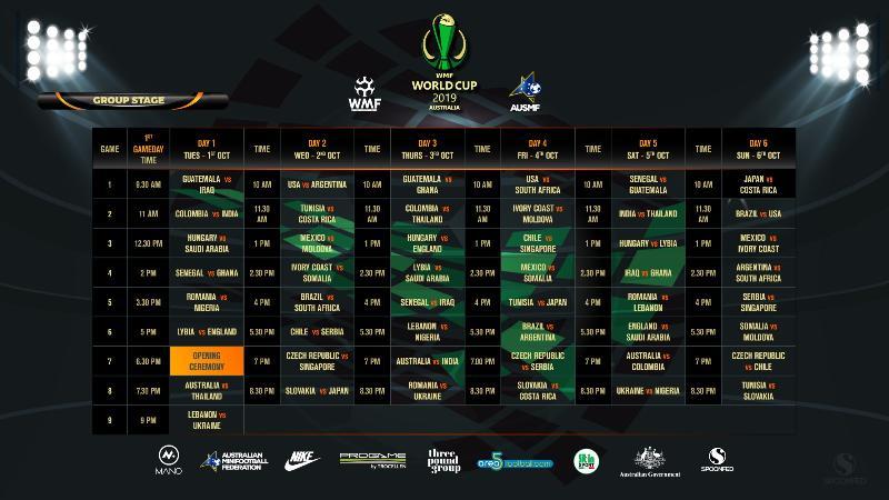 Programul meciurilor României în grupa C de la Campionatul Mondial