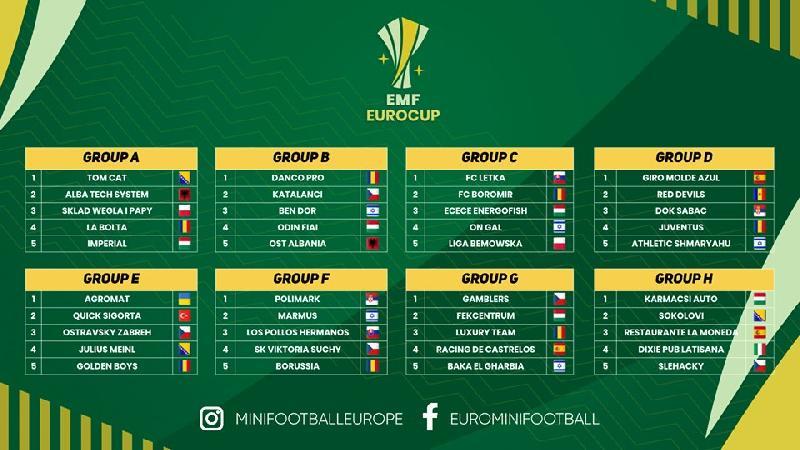 Începe Eurocup, șapte echipe românești la start