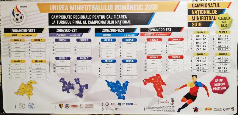 S-au tras la sorți grupele Campionatelor Regionale - 2018!
