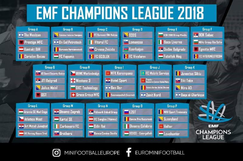 Grupele și programul echipelor românești la EMF Champions League