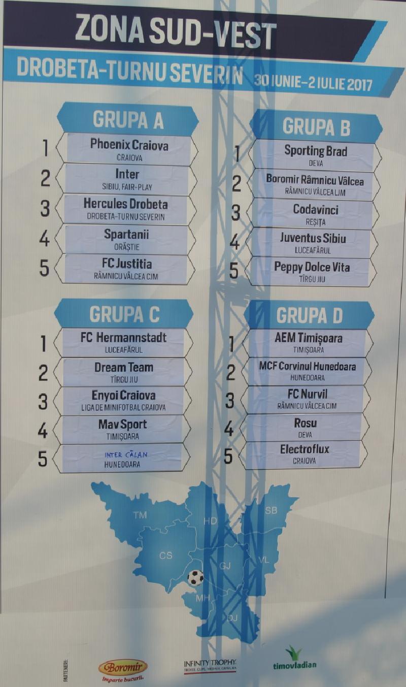 Sistem de organizare și desfășurare, Campionatul Regional Sud-Vest, Severin