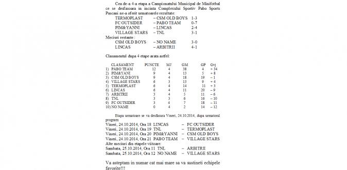 Etapa 4 Campionat Municipal Minifotbal Pabo Sports Pascani.............
