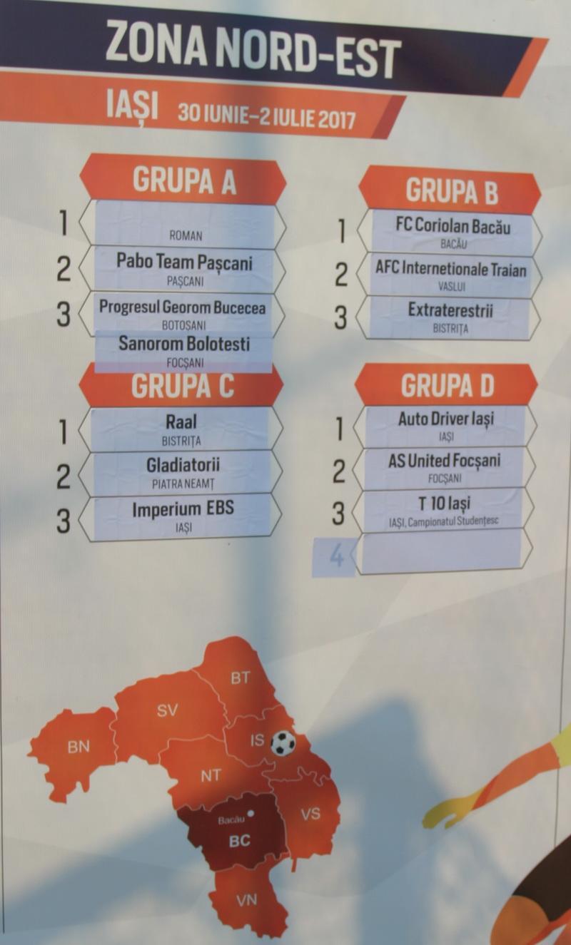 Sistem de organizare și desfășurare, Campionatul Regional Nord-Est, Iași