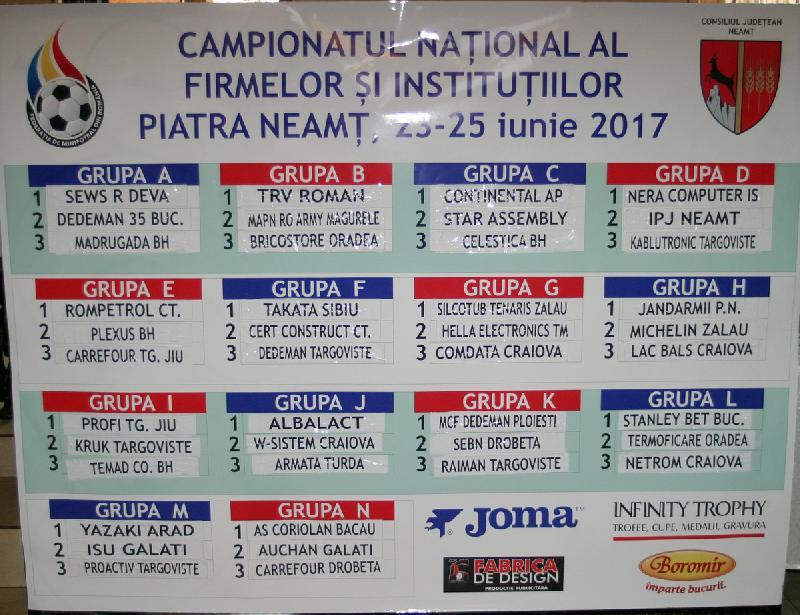 S-au tras la sorți grupele Campionatului Național al Firmelor !