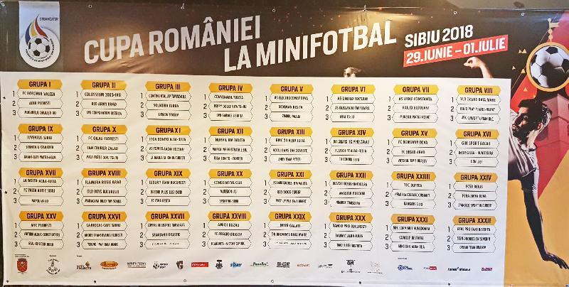 Componența și programul celor 32 de grupe ale Cupei României - Sibiu 2018