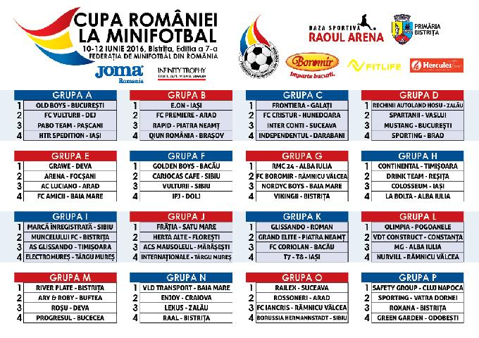 S-au stabilit componenta si programul grupelor Cupei Romaniei