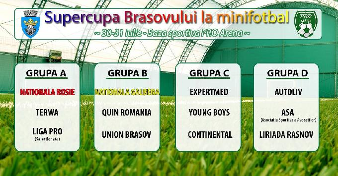 Program Supercupa Brasovului la minifotbal