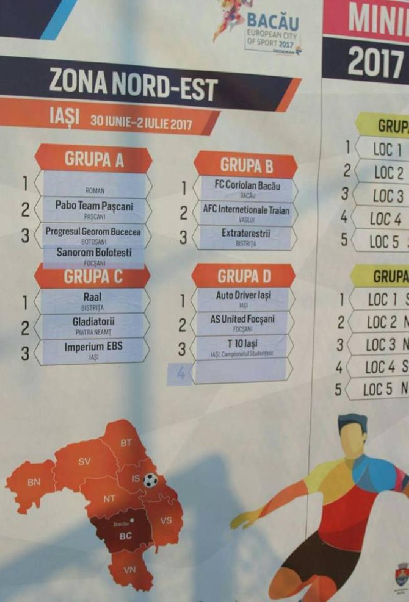 IASI: Componenta grupelor la Campionatul Regional Nord-Est de la Iasi