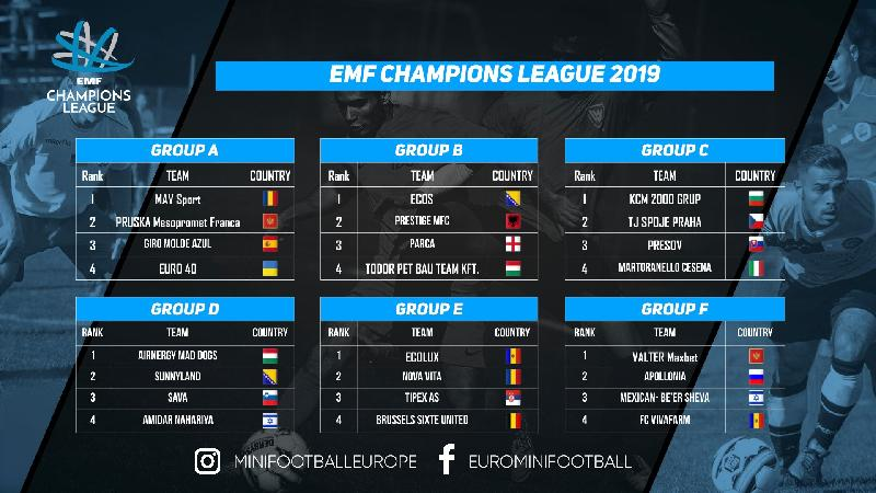 Incepe EMF Champions League. Romania, reprezentata de 2 echipe